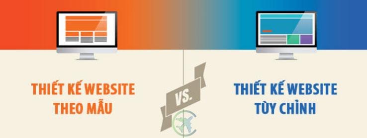 Thiết kế web theo yêu cầu và theo mẫu có sẵn khác nhau ở đâu?