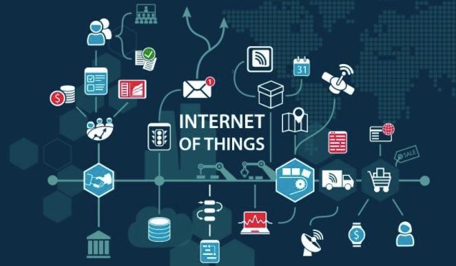 IoT trong chăm sóc sức khỏe y tế