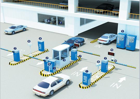 Phần mềm quản lý bãi đỗ xe tải