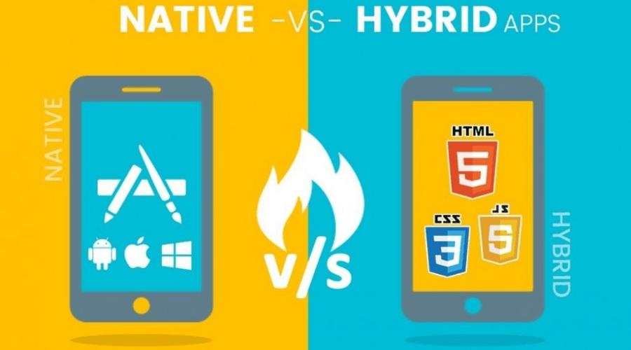 so sánh app mobile